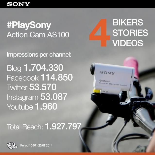 sony-thegoodones-digital-pr-social-marketing-AC