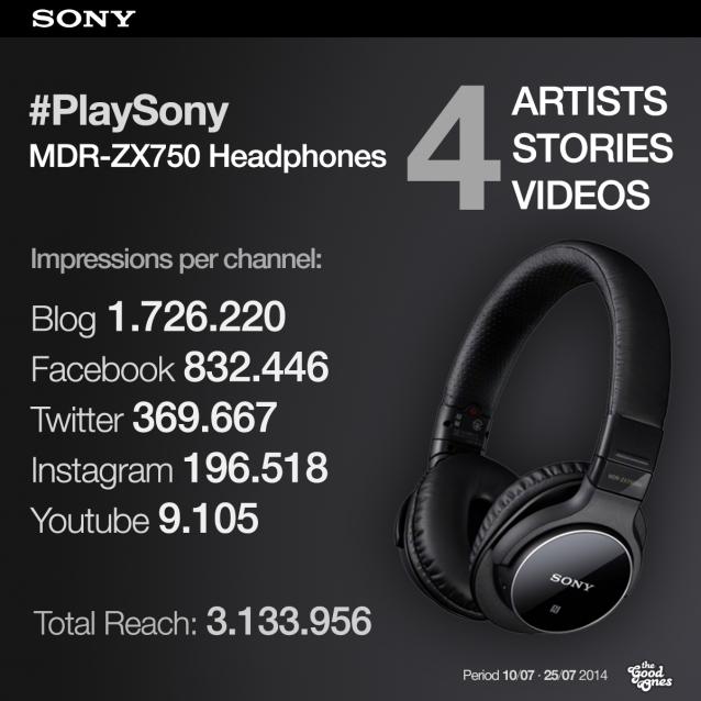 sony-thegoodones-digital-pr-social-marketing-MDR