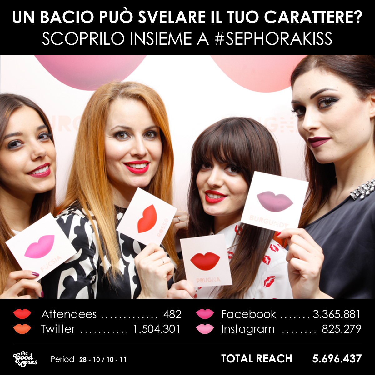 #SephoraKiss, tra social marketing, digital PR ed evento instore