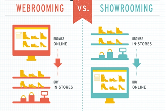 hegoodones-social-marketing-webrooming-showrooming-e-commerce