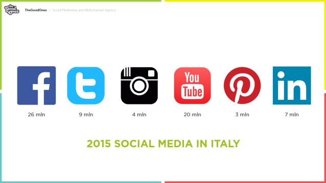 thegoodones-social-marketing-digital-pr-social-crm-retail-scoal-media