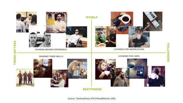 THEGOODONES-coffee-lovers-social-marketing
